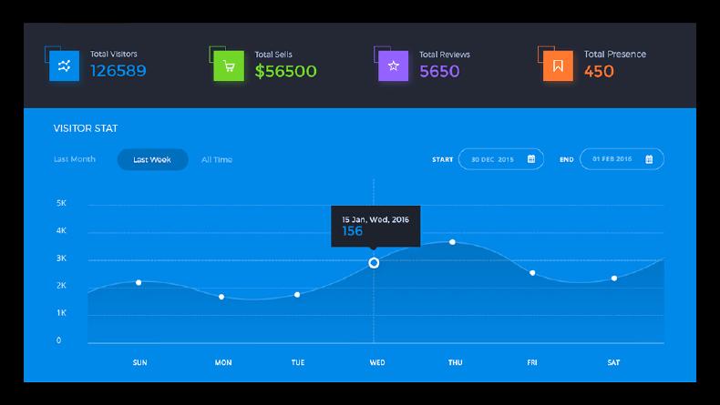 SEO-dashboard-image